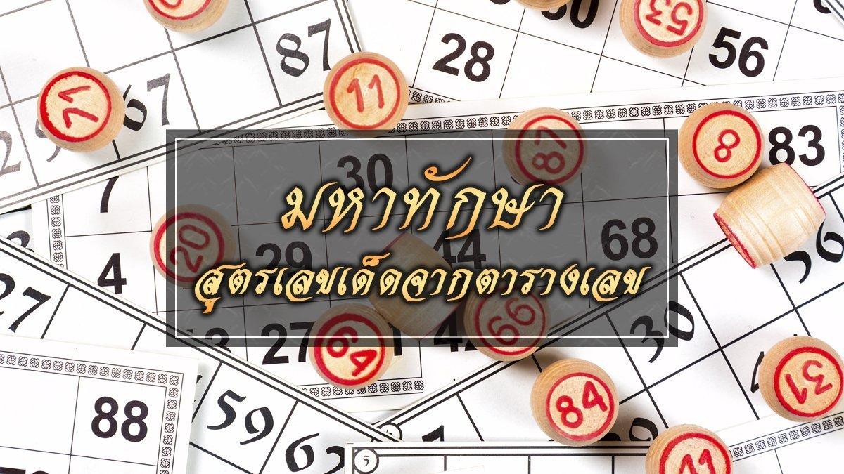 หวยไทยรัฐ มหาทักษา พร้อมด้วยการเล่น อย่างไร ที่ดีที่สุด